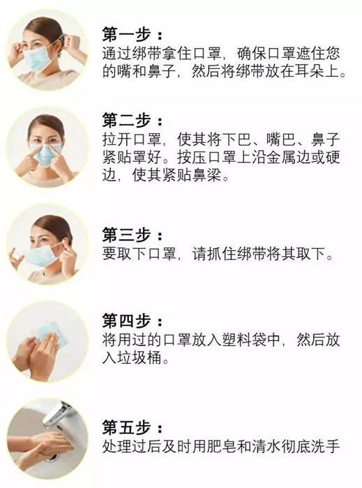 史上最详解!关于口罩的困惑,看这一篇就够了