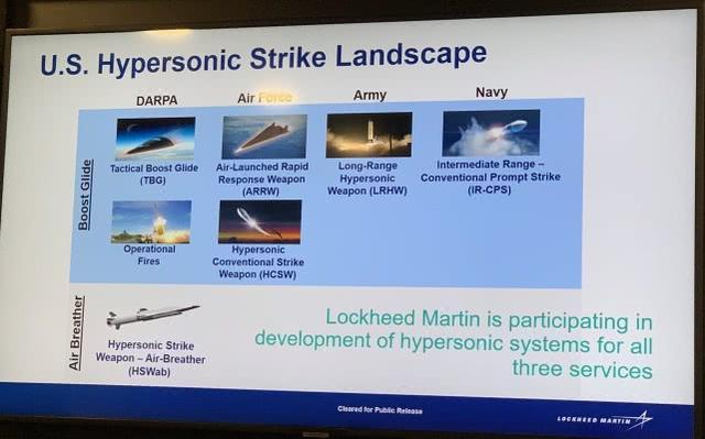 因预算不足 美国空军被迫砍掉一高超音速武器项目