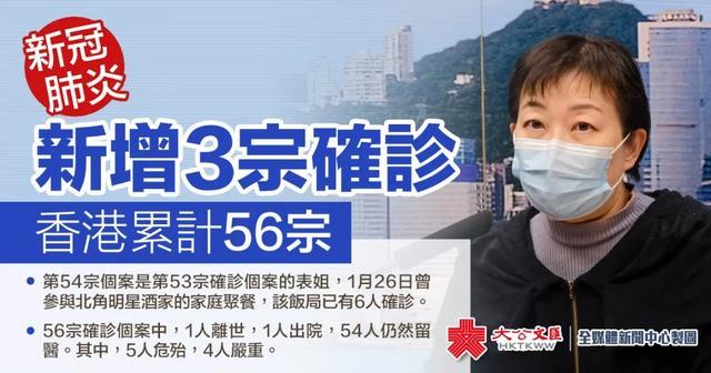 香港抗疫定点诊所遭纵火,医管局谴责