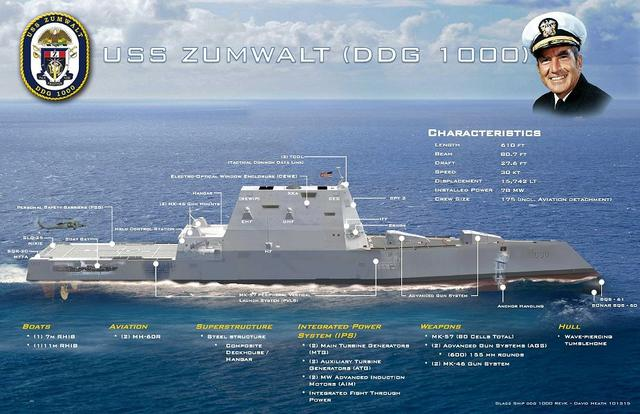"""看看朱姆沃尔特的自卫武器,撑得起""""世界最先进战舰""""的名头?"""