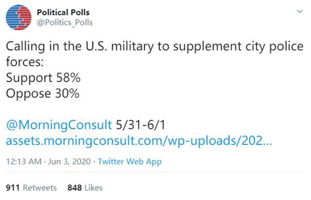 多少美国人支持出兵镇暴?民调结果有点意外
