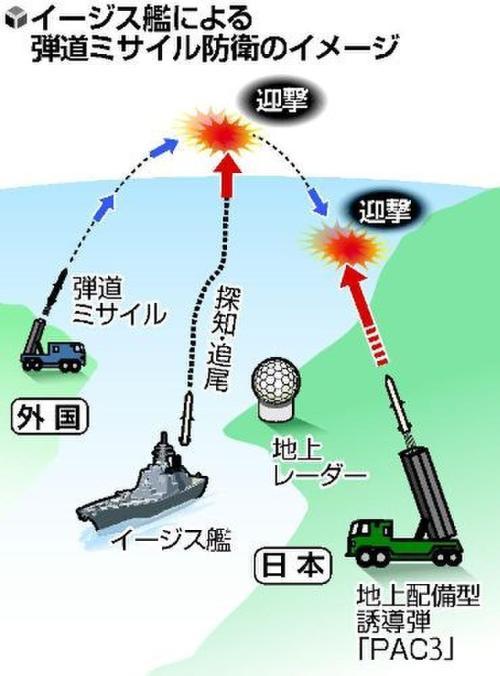 """日本政府很尴尬 我那无处安放的""""宙斯盾""""!"""