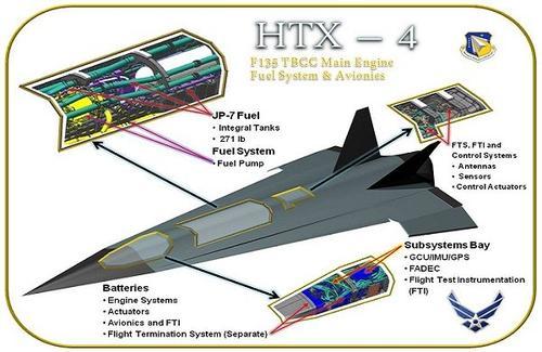 尴尬!美国一公司放话能防御中俄超高音速武器,却要天价好处费才能出手