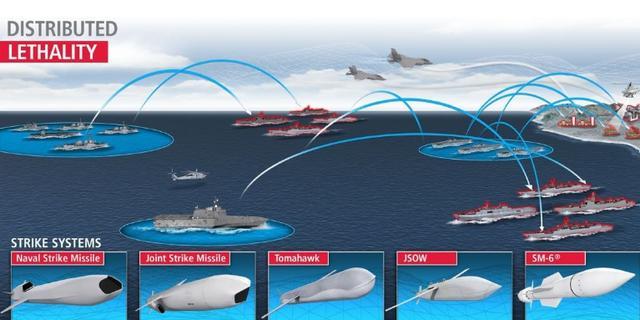 警惕!美海军推出分布式作战,技术等级又在不断加持