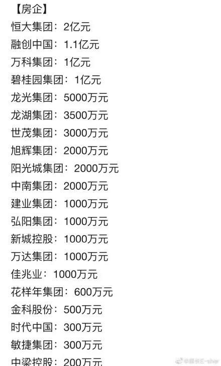 除了医疗物资,全国各地还往武汉送了哪些好吃的?