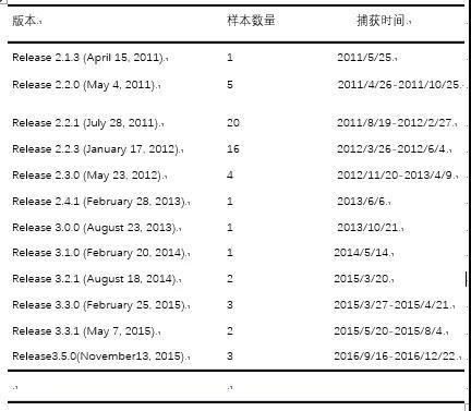 实锤!美国中情局黑客攻击中国关键领域,长达11年!