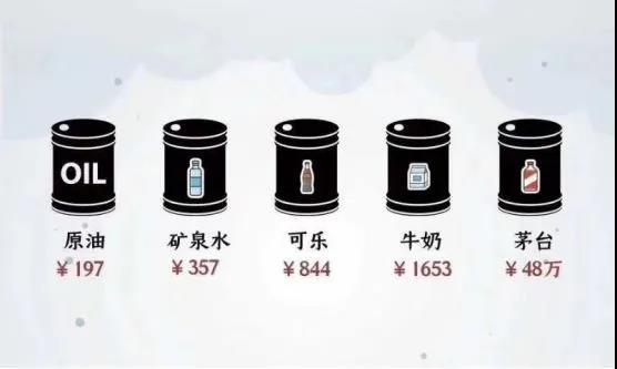 惨不忍睹!美股一夜蒸发3万亿美元 这次就别指望中国来救命了!