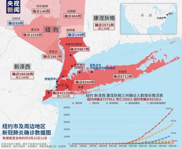 跨过联邦政府 纽约州从中国订购1.7万台呼吸机