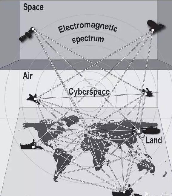 现代战争电子战有多重要?专家:敌人不知不觉就全军覆没