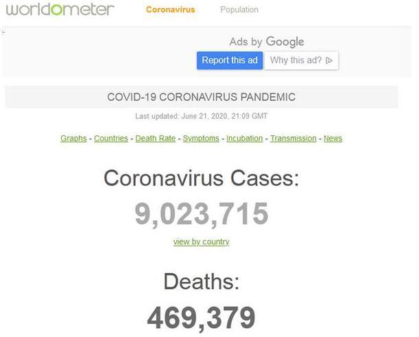 全球新冠肺炎确诊病例超900万,这到底怎么回事?