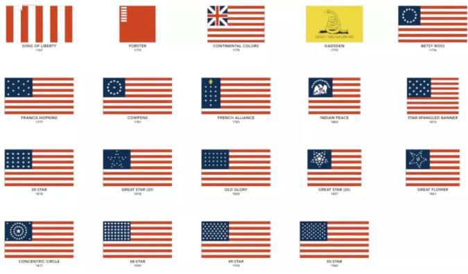 """百万美国人请愿改国旗,说好的""""星条旗永不落呢""""?"""