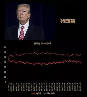 狂踩中国红线,美国政府到底想干吗?可能这才是真实原因