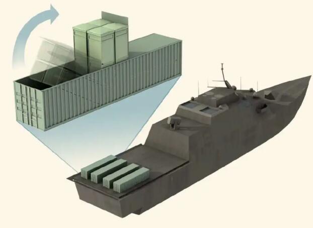 面对中国海军火力美军怕了就连登陆舰都要武装到牙齿!