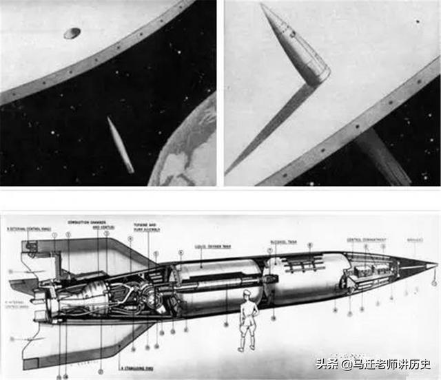 揭秘二战德国的十大黑科技:恐怖超前的技术
