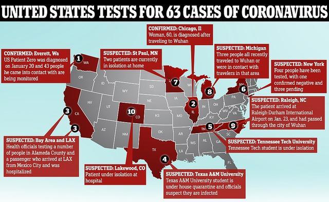 美疾控中心发布红色预警 新型冠状病毒已扩散了23各州