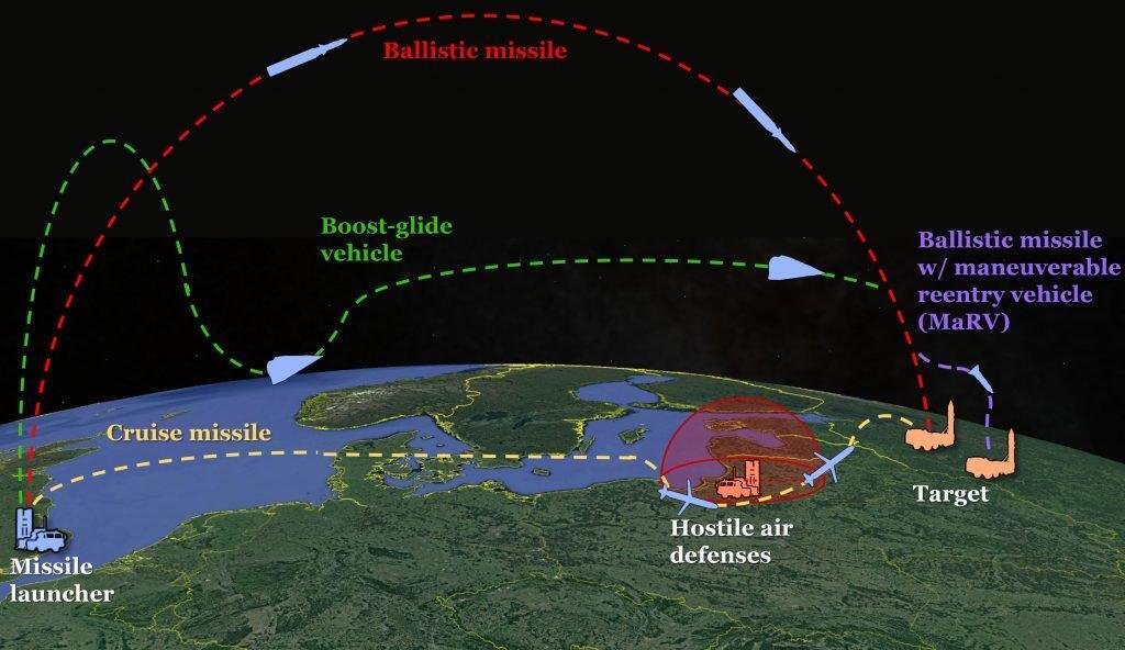 迈出追赶中国东风17第一步:美军测试高超音速滑翔头概念验证弹