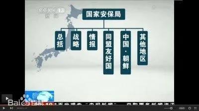 世界最大反华联盟升格,美国铤而走险,日本已做出选择