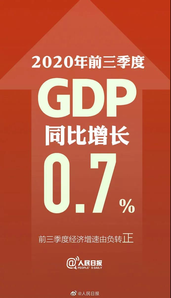 中国GDP率先转正,狠狠给了外媒一记耳光!