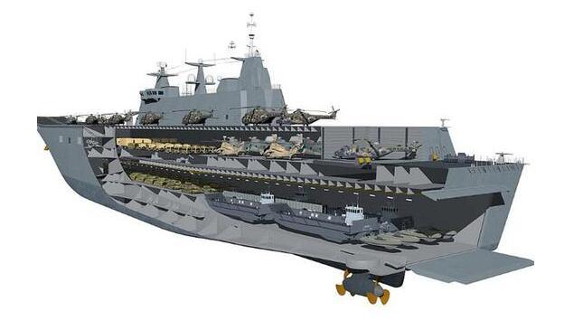 韩国正全力打造轻型航母,预计2030年具备作战能力