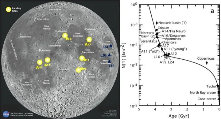 中国探月:美俄日欧接连行动 全球竞争加剧 对月战略决定未来!