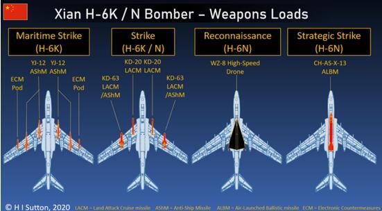 美媒称中国轰6可携全球最大空射导弹,将极大威胁美军航母!