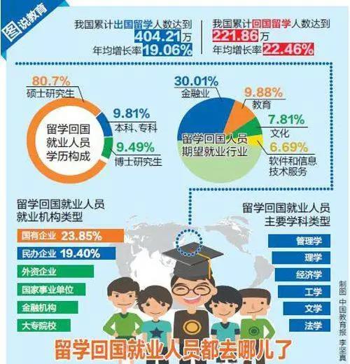 美国枪口下的30万中国留学生,该何去何从