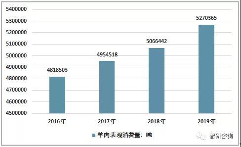 中国蒙古族人口数量_5.我国人口最多的少数民族及少数民族分布数目最多的省