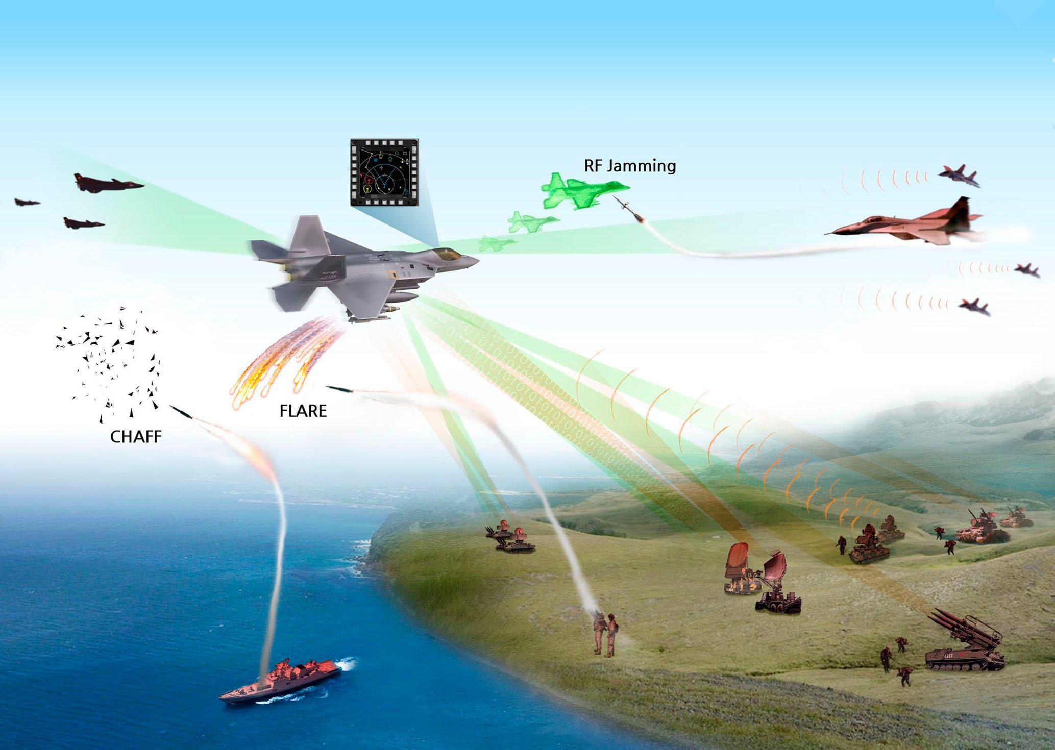 韩军下代战机电子战系统演示图上出现歼-20