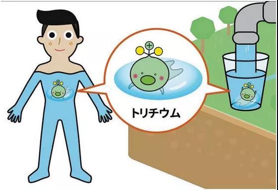 大开眼界!竟然还有中国人这样给日本核废水洗地插图