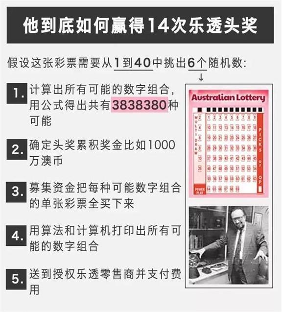 """数学家推算出""""彩票万能公式"""",连中14次大奖,逼得两国修改法律"""