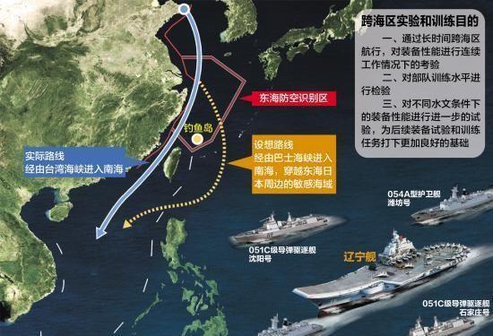 辽宁舰最大续航距离是多少公里?一组数据被公开,很多人都不相信
